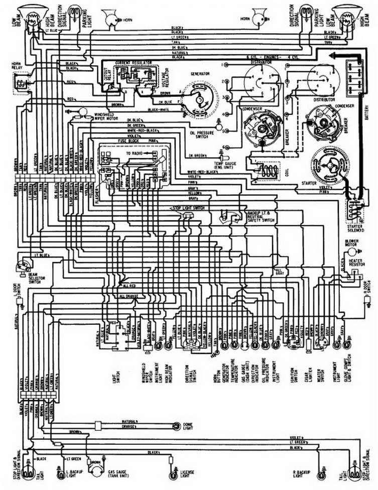 1999 Subaru Forester Dome Light Wiring Diagram Wiring Diagram Sick Analyze Sick Analyze Gobep It