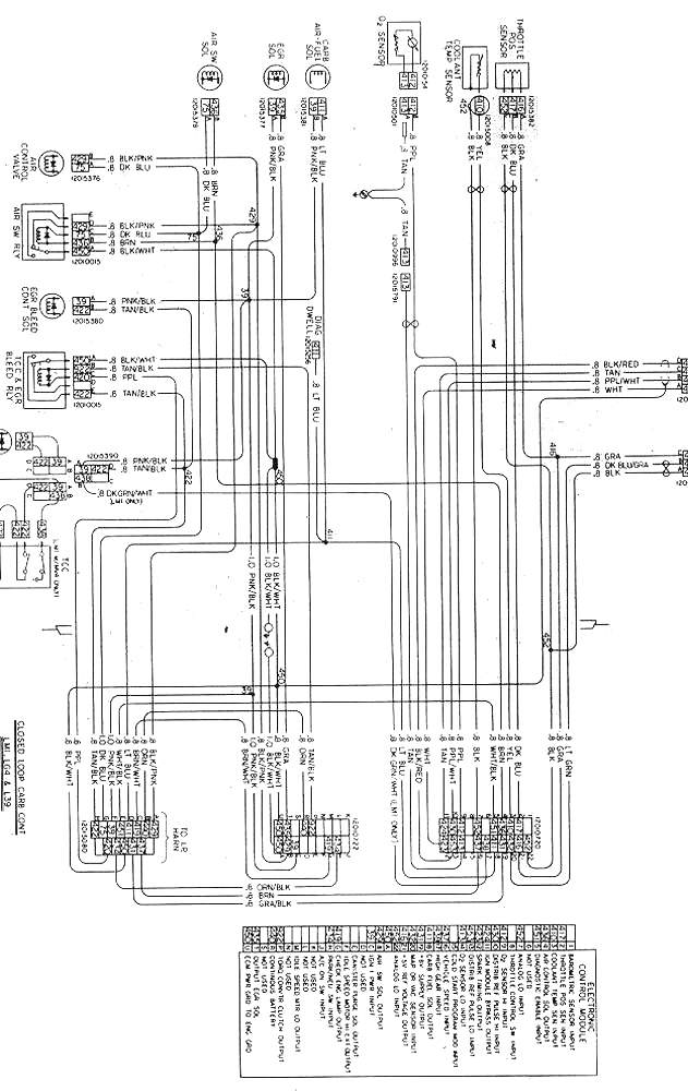 Download 1988 cadillac brougham fuse box diagram | Wiring Diagram Fuse Box 1988 Cadillac Brougham iniprojectnya.web.app